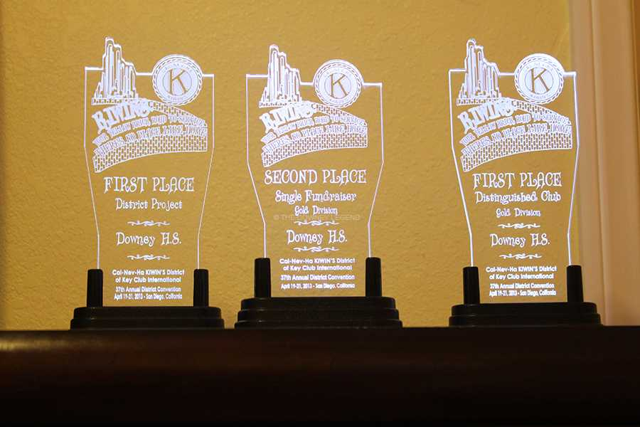 At the Town and Country Hotel in San Diego, KIWIN'S was presented with a total of six awards during the weekend of April 19 through the 21 for their progress and effort towards their club. The awards that KIWIN'S won were: Distinguished Club, Single Fundraiser, District Project, Kiwanis Adviser Hall of Fame, Video Contest, and T-shirt Design.