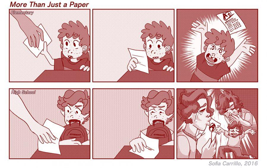 More than just a Paper