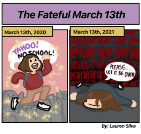 The Fateful March 13